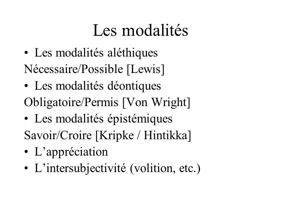Les modalités Les modalités aléthiques Nécessaire/Possible [Lewis]